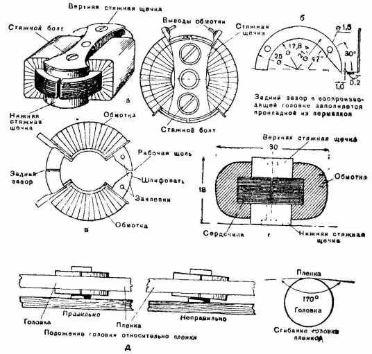 Магнитная головка для записи и