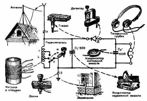 Схема детекторного приемника и
