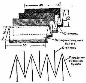 Рис. 111. Самодельный конденсатор постоянной емкости