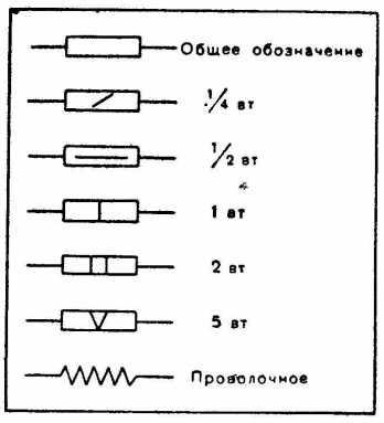 Автор: Admin Дата: 12.08.2013 Описание: Условное обозначение резисторов на схемах - RadioLibrary.