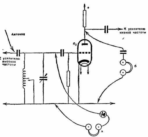 Схемы испытания радиоконструкции пробниками.  Причиной возбуждения (свиста) в усилителях могут быть...