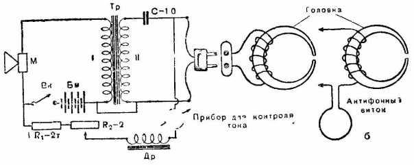 Рис. 97 Простейшая схема