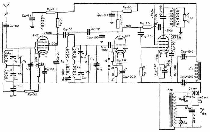 Рис. 67.  Принципиальная схема приемника.  1-V-1. и. Анодной нагрузкой лампы 6Г7С является сопротивление.