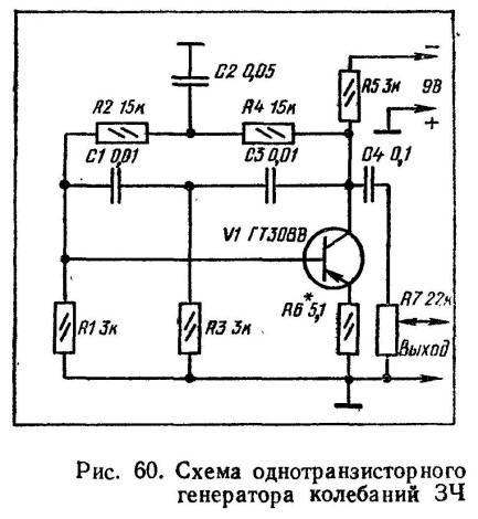 Схемы и описания измерительных