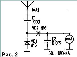 Провод обмоточный апб 1.9/0.2 круглое сечение. Продажа кабельно-проводниковой продукции