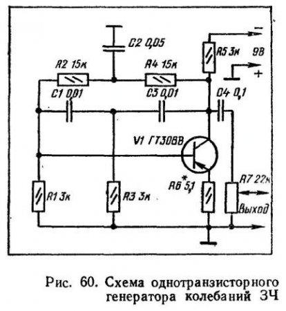 Lt b gt схемы lt b gt и описания измерительных lt b gt генераторов lt b gt