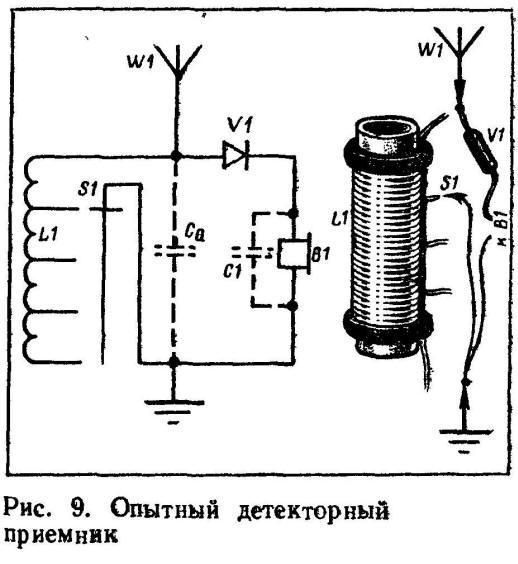 Простейший детекторный