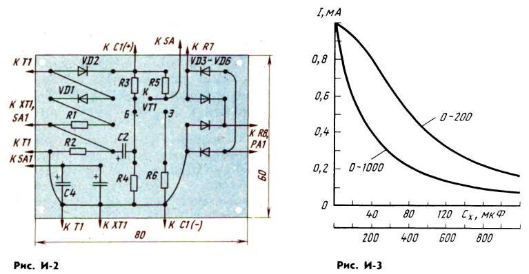 Измеритель емкости оксидных конденсаторов