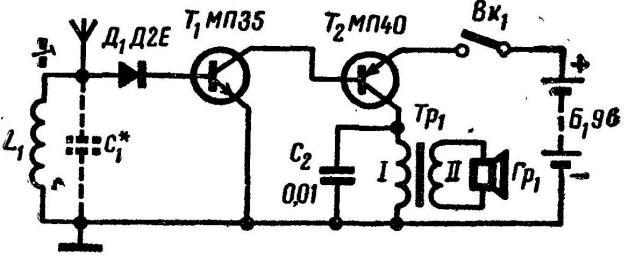 Рис. 15.  Схема приемника-радиоточки.