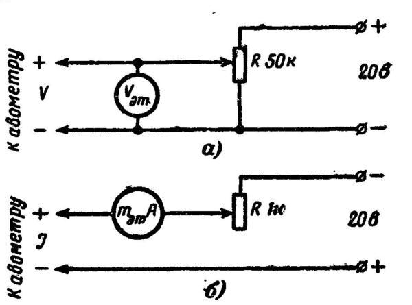 Схемы градуировки шкал