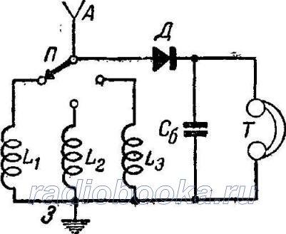 Схемы детекторных приемников с фиксированной настройкой
