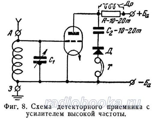 Используя детекторный приемник