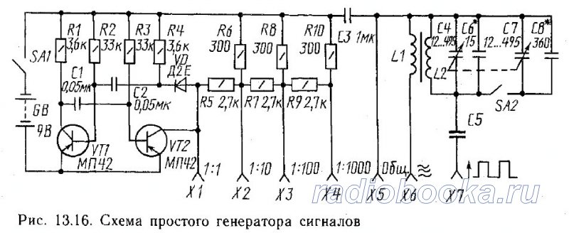 Схема нзкочастотный генератор прямоугольных импульсов.