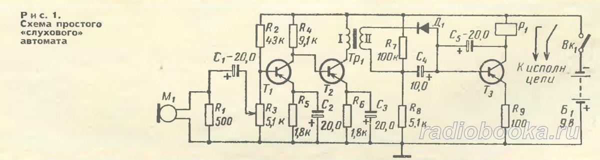 Создание электронных систем