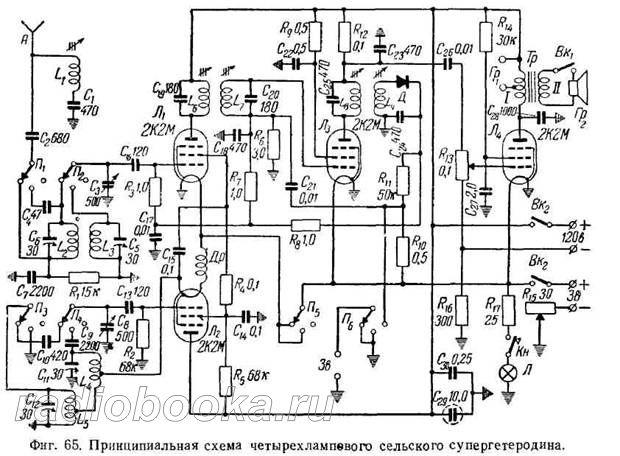 Преобразовательная часть приемника собрана по схеме с отдельным гетеродином (лампы Л1 и Л2).  Лампа Л5 работает по...