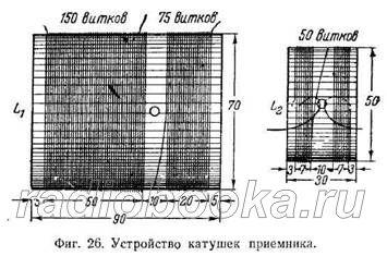 Самодельный КВ приемник на любительские диапазоны: схема