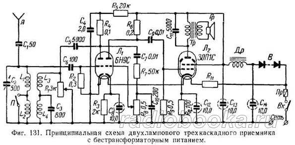 Ламповый СДР (SDR) приемник - Приемники, передатчики .  22 янв 2011 .