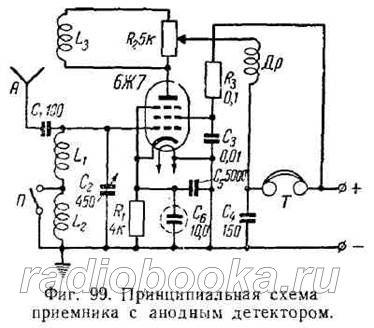 Приемник с анодным детектором