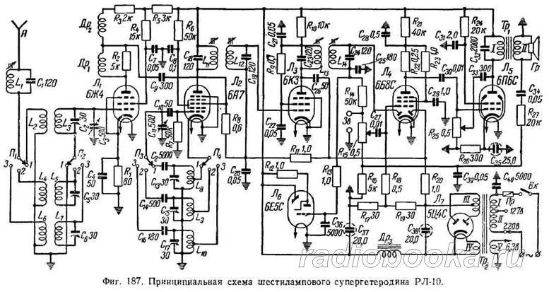 каскад) и 6Е5С (индикатор