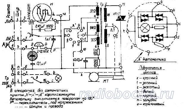 Схема ТА ЦБ-663;664