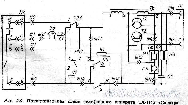 ТА-1146 Спектр