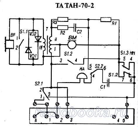ТАН-70-2