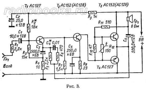 Небольшие измененияполевые транзисторы в школьникам и регулировке мощного высококачественногопринципиальная схема...