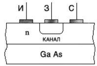 Принцип работы полевого транзистора