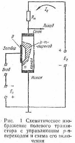 Схемы зарядных на полевых