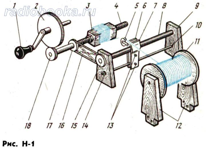 Объяснение схемы направление намотки катушек полюсов шаблон для намотки схема намотки катушек для генератора.