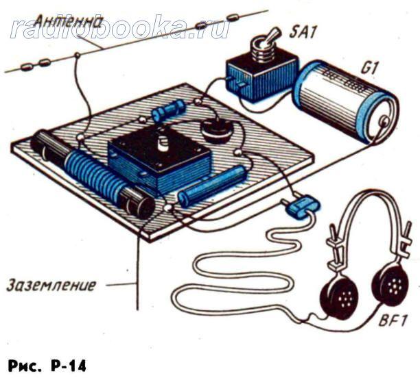 Как сделать мощное радио своими руками 4