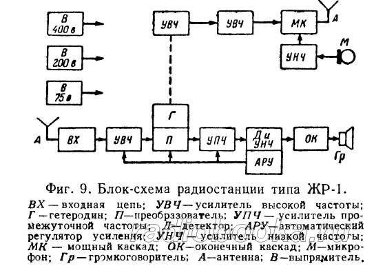 Подробное описание и схема