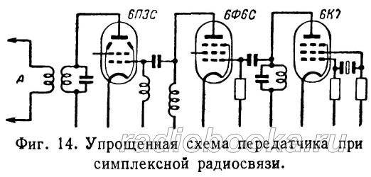 Антенная цепь подключена к