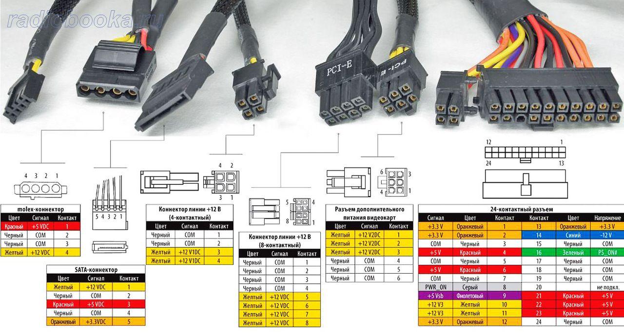 схема распайки и цвета проводов миши