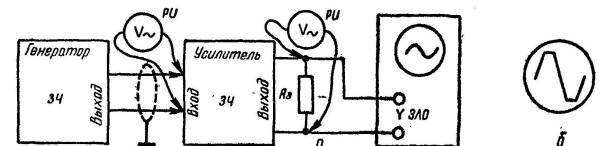Схема измерения основных параметров усилителя ЗЧ