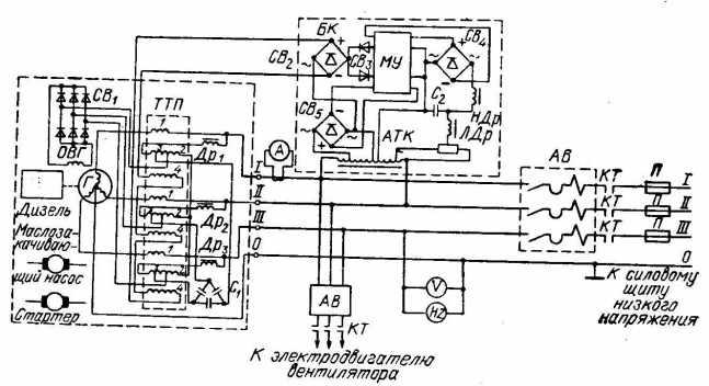 схема дизель-генератора